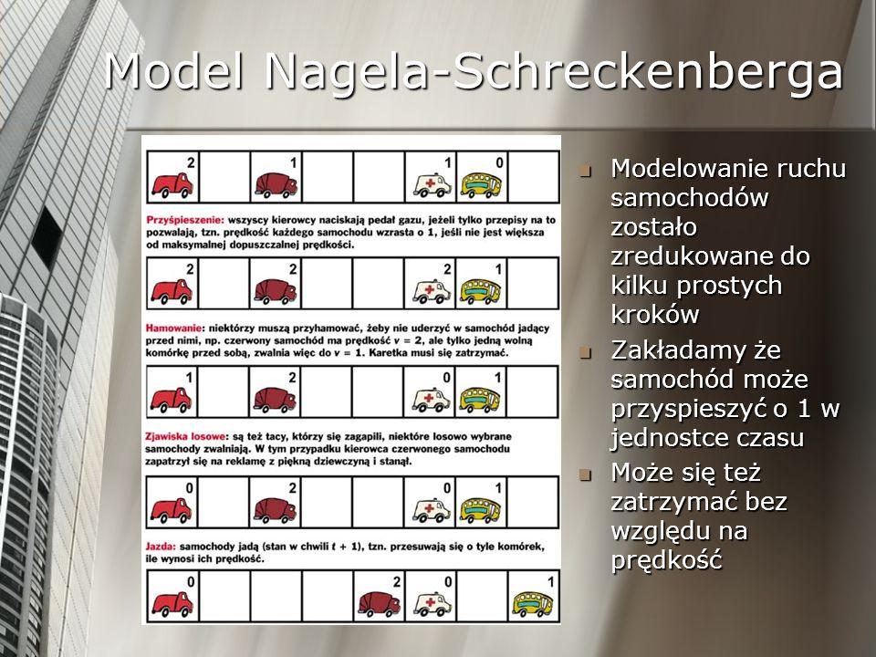 Model Nagela-Schreckenberga