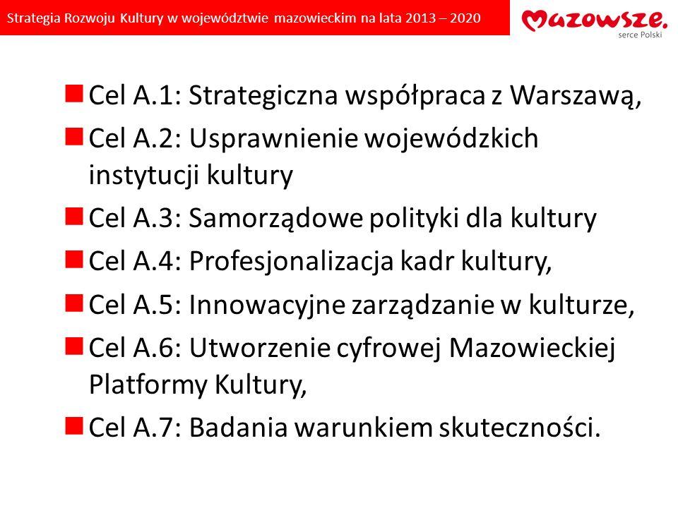 Cel A.1: Strategiczna współpraca z Warszawą,