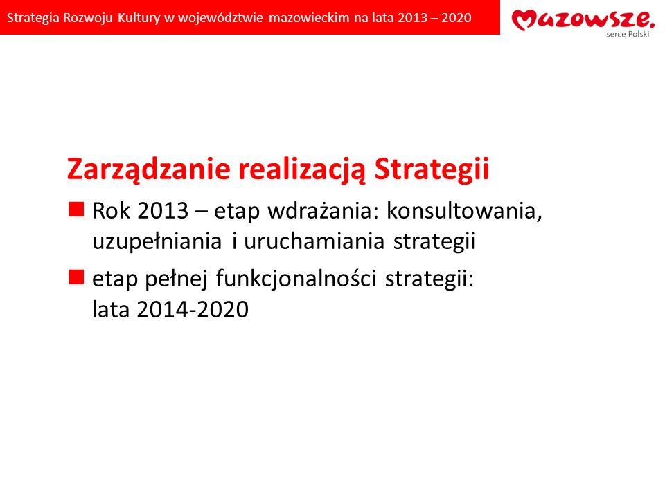 Zarządzanie realizacją Strategii
