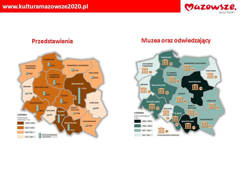 www.kulturamazowsze2020.pl Przedstawienia i koncerty oraz widownia Muzea oraz odwiedzający