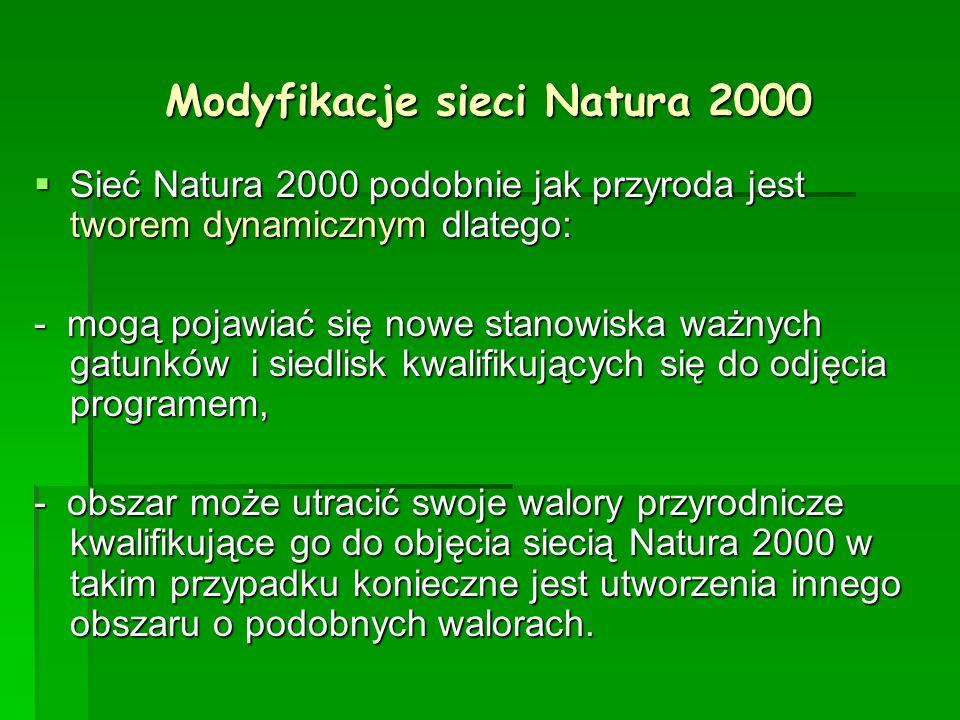 Modyfikacje sieci Natura 2000