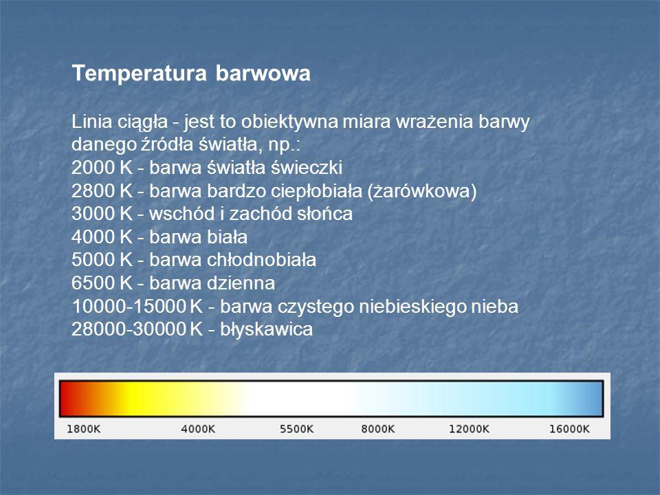 Temperatura barwowa Linia ciągła - jest to obiektywna miara wrażenia barwy danego źródła światła, np.: