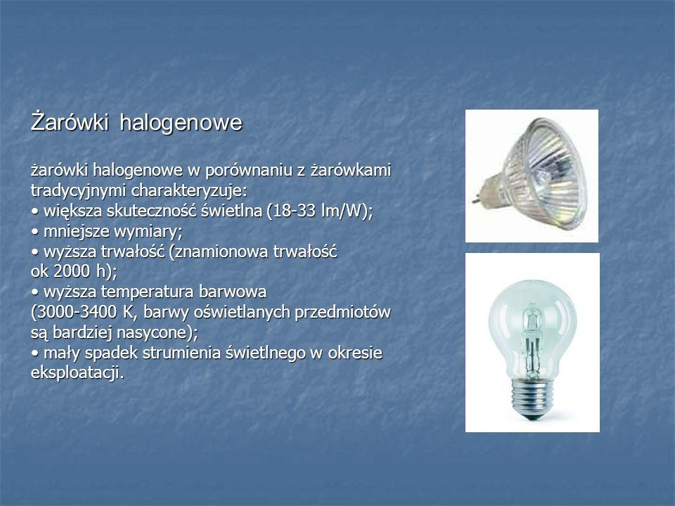 Żarówki halogenowe żarówki halogenowe w porównaniu z żarówkami