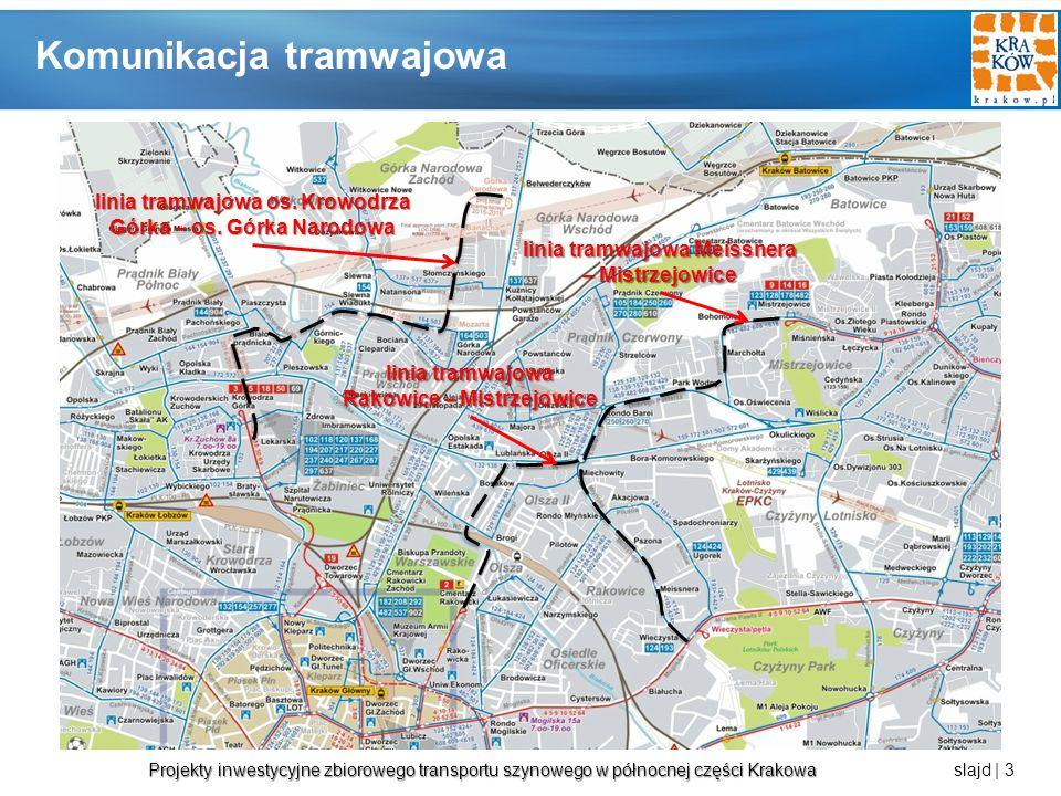 Komunikacja tramwajowa
