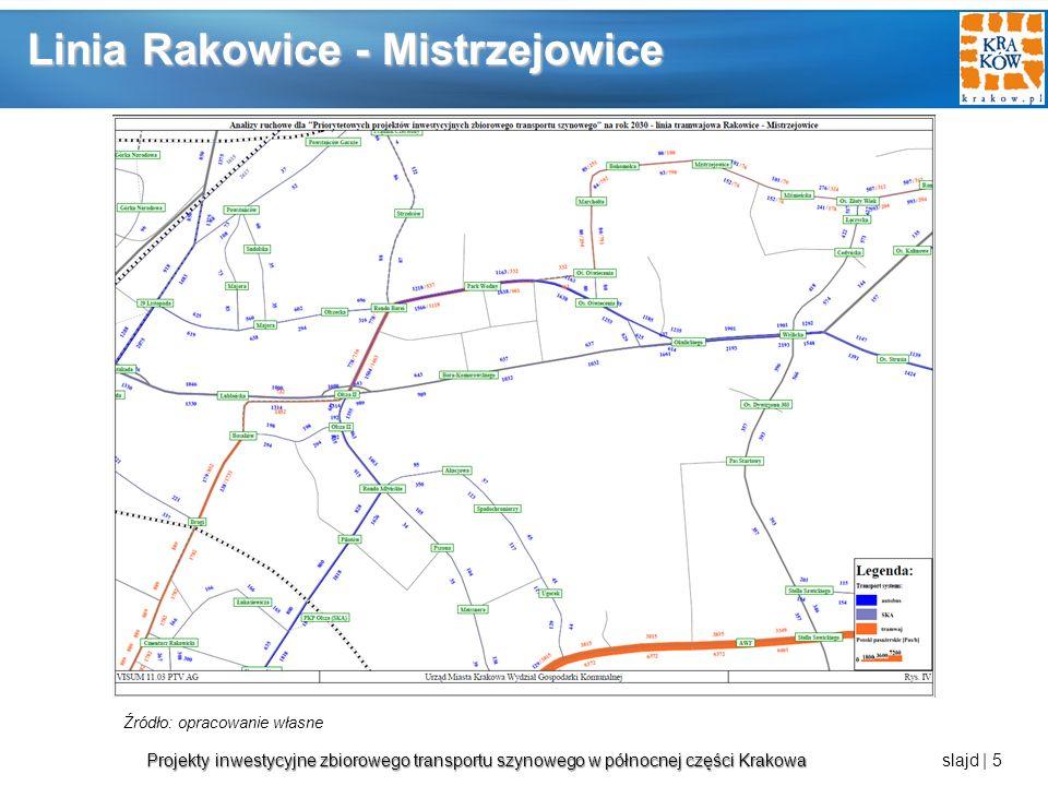 Linia Rakowice - Mistrzejowice