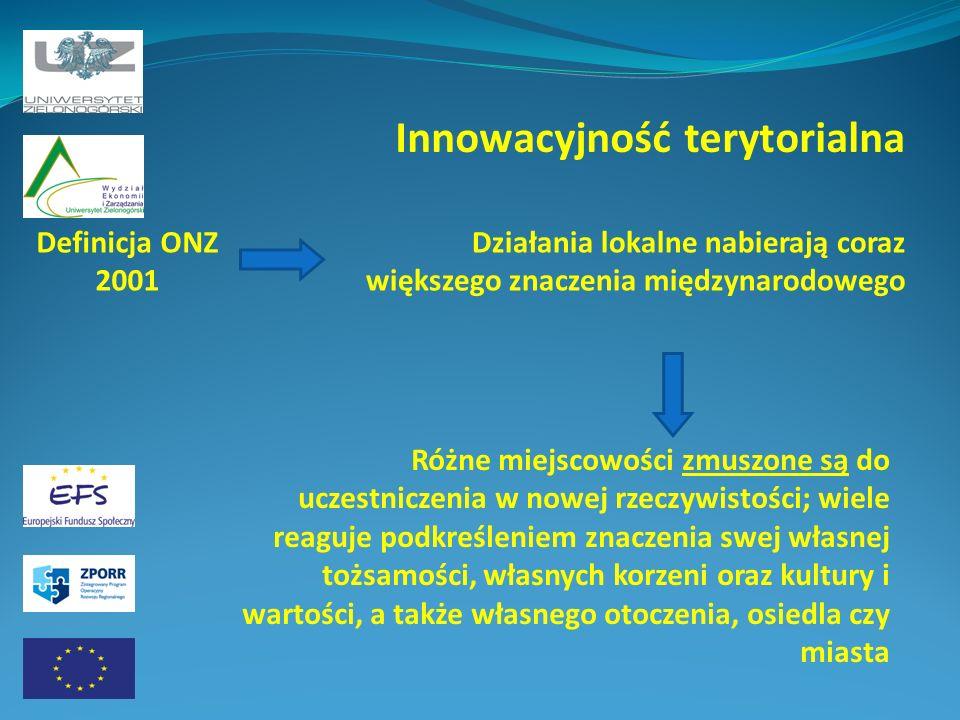 Innowacyjność terytorialna