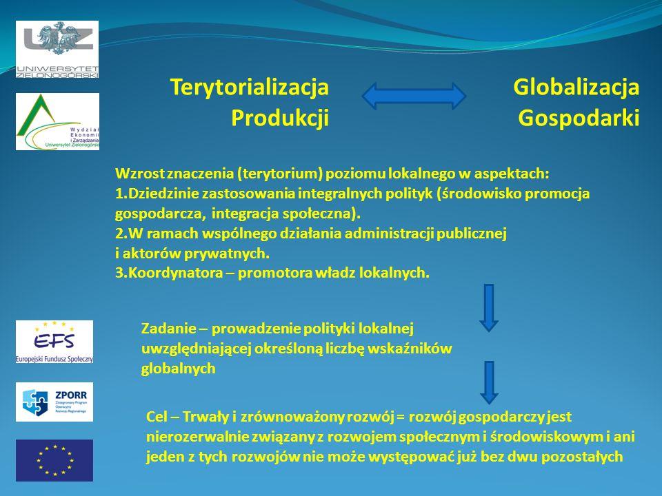 Terytorializacja Produkcji Globalizacja Gospodarki