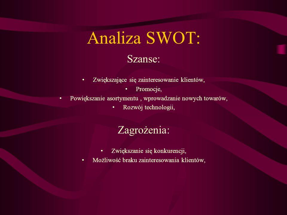 Analiza SWOT: Szanse: Zagrożenia: