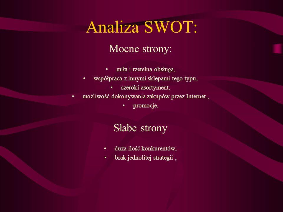 Analiza SWOT: Mocne strony: Słabe strony miła i rzetelna obsługa,