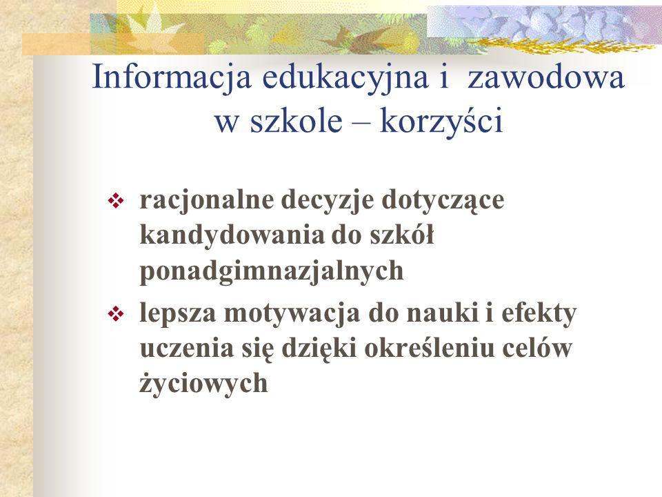 Informacja edukacyjna i zawodowa w szkole – korzyści