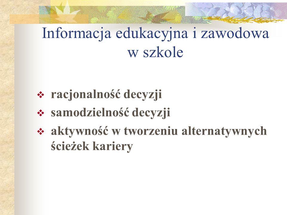 Informacja edukacyjna i zawodowa w szkole