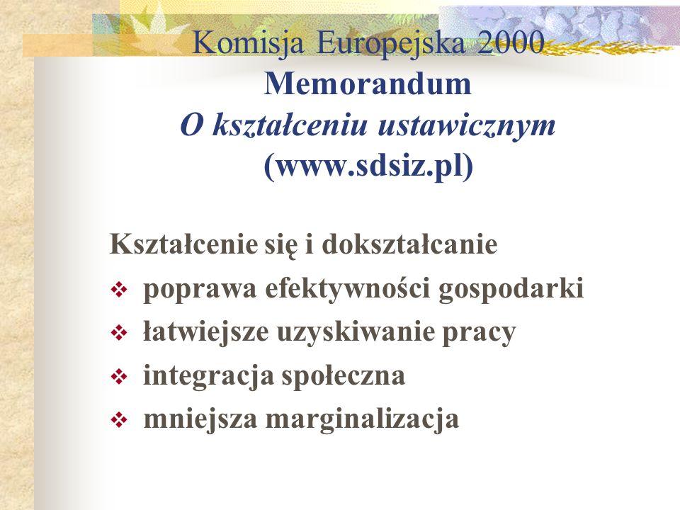 Komisja Europejska 2000 Memorandum O kształceniu ustawicznym (www
