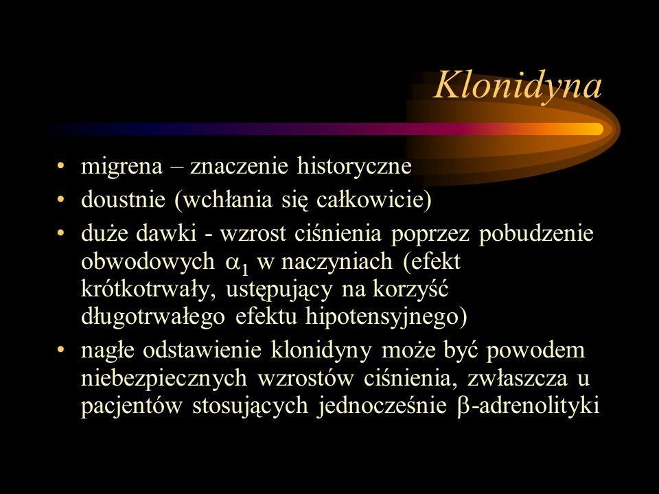 Klonidyna migrena – znaczenie historyczne