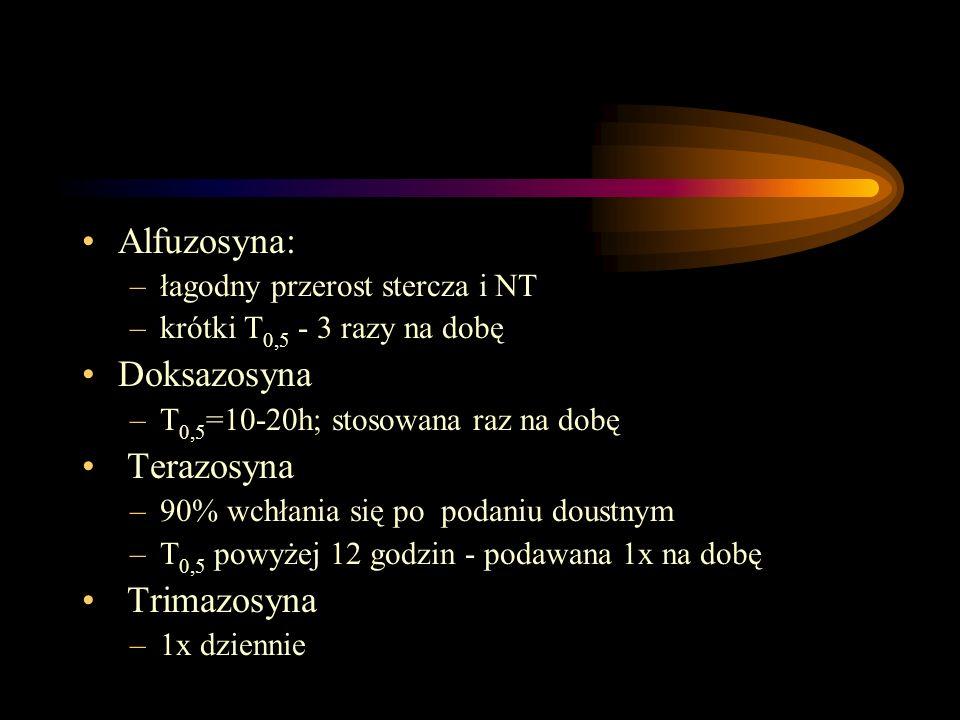 Alfuzosyna: Doksazosyna Terazosyna Trimazosyna