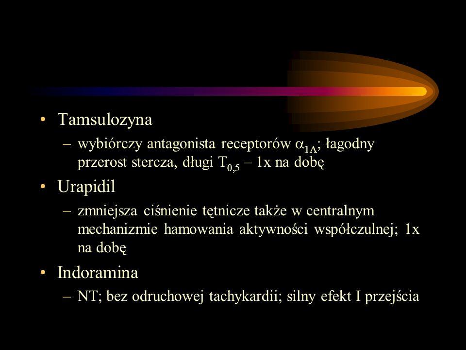 Tamsulozyna Urapidil Indoramina