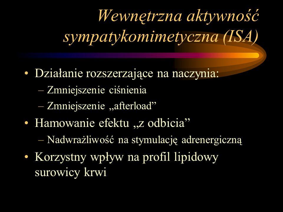 Wewnętrzna aktywność sympatykomimetyczna (ISA)