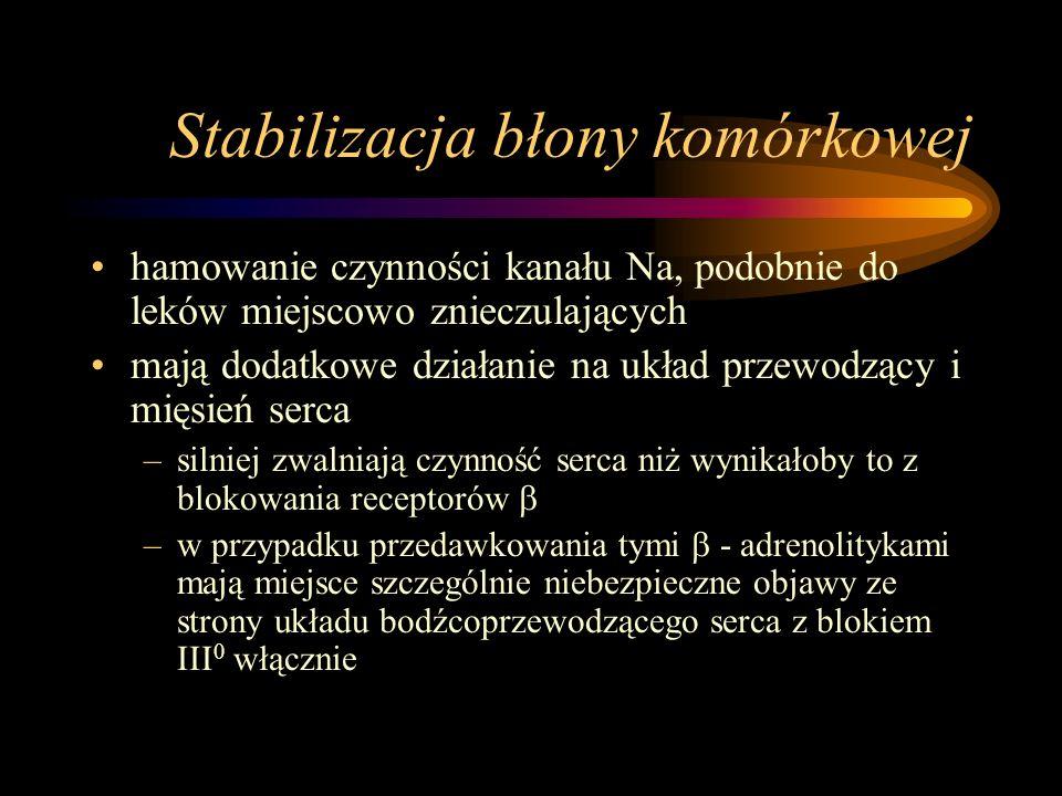 Stabilizacja błony komórkowej