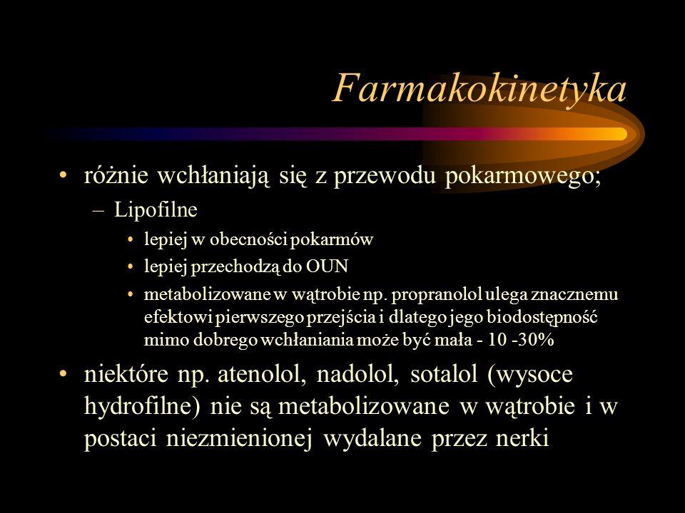 Farmakokinetyka różnie wchłaniają się z przewodu pokarmowego;