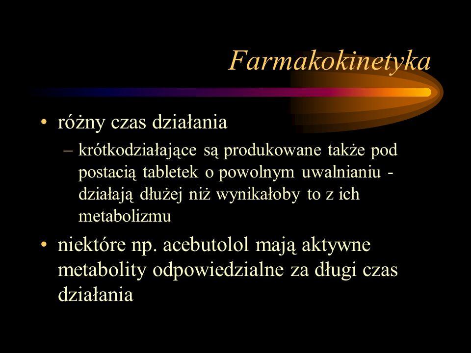 Farmakokinetyka różny czas działania