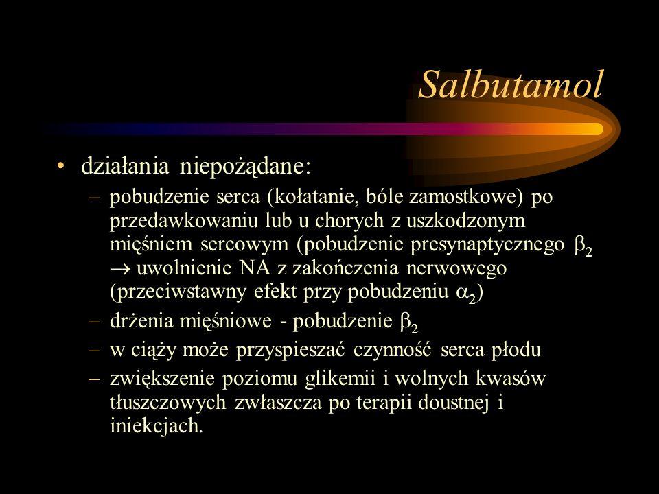 Salbutamol działania niepożądane: