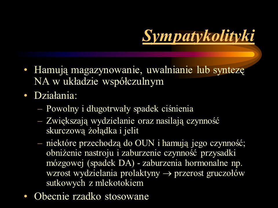 Sympatykolityki Hamują magazynowanie, uwalnianie lub syntezę NA w układzie współczulnym. Działania: