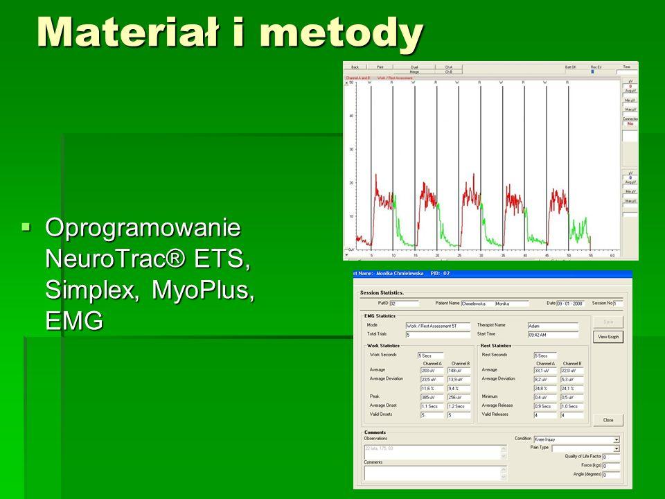 Materiał i metody Oprogramowanie NeuroTrac® ETS, Simplex, MyoPlus, EMG