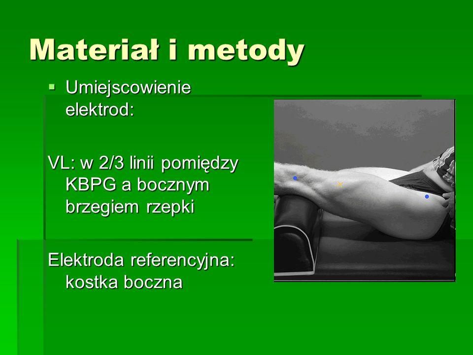 Materiał i metody Umiejscowienie elektrod:
