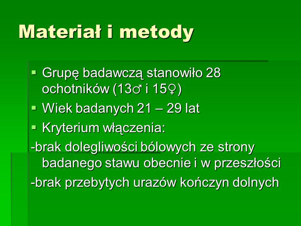 Materiał i metody Grupę badawczą stanowiło 28 ochotników (13♂ i 15♀)