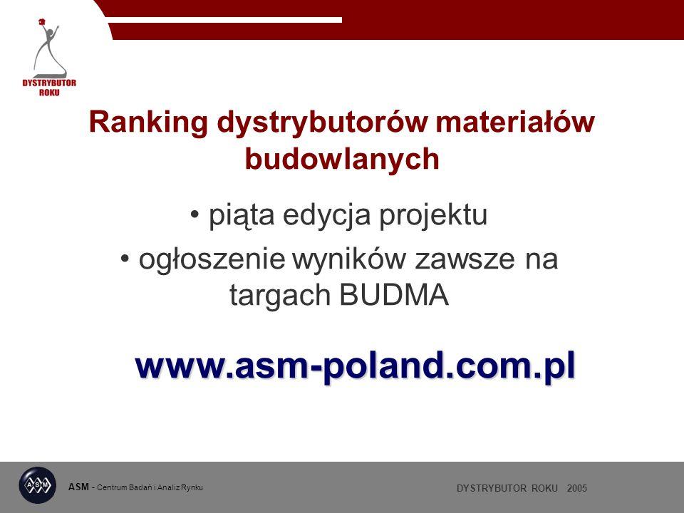 Ranking dystrybutorów materiałów budowlanych