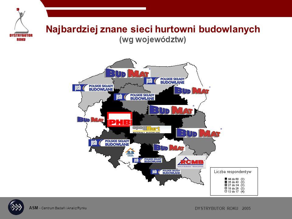Najbardziej znane sieci hurtowni budowlanych (wg województw)