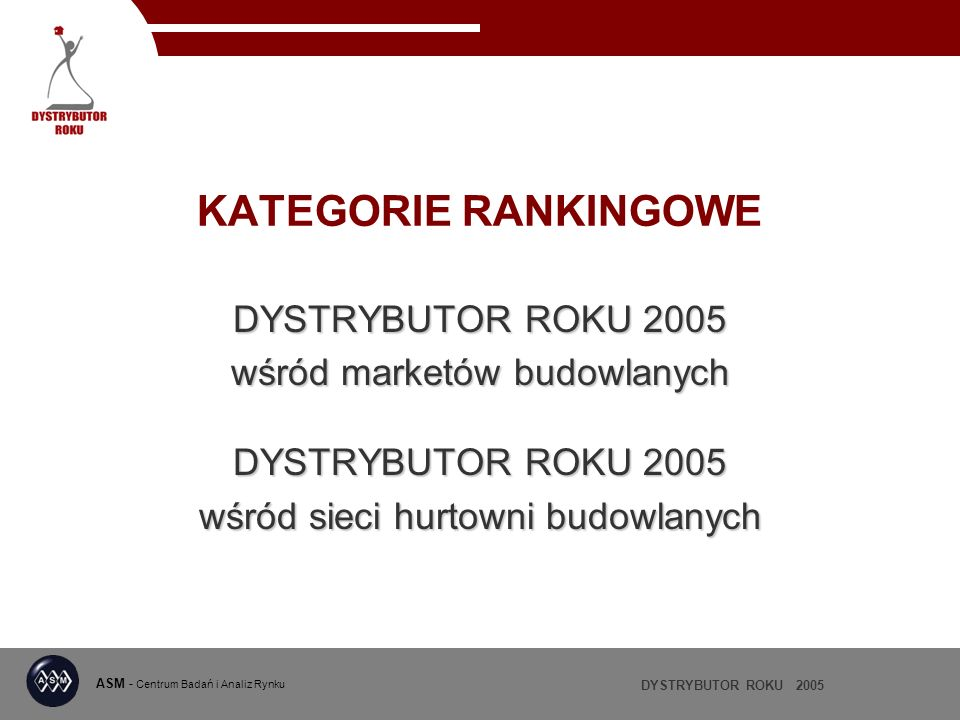 KATEGORIE RANKINGOWE DYSTRYBUTOR ROKU 2005