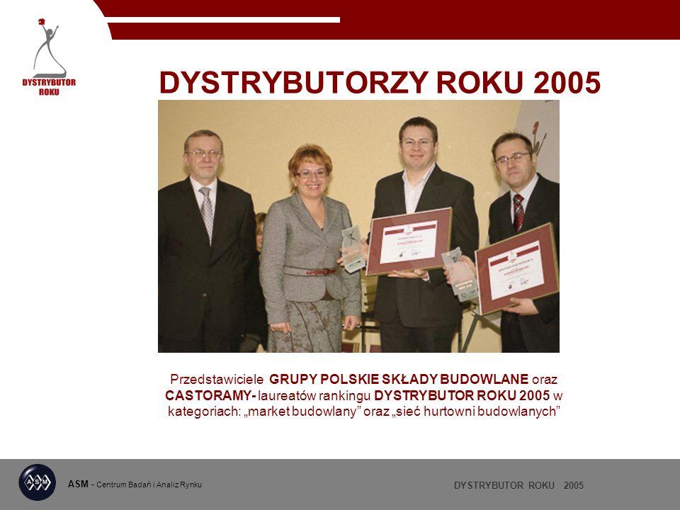 DYSTRYBUTORZY ROKU 2005
