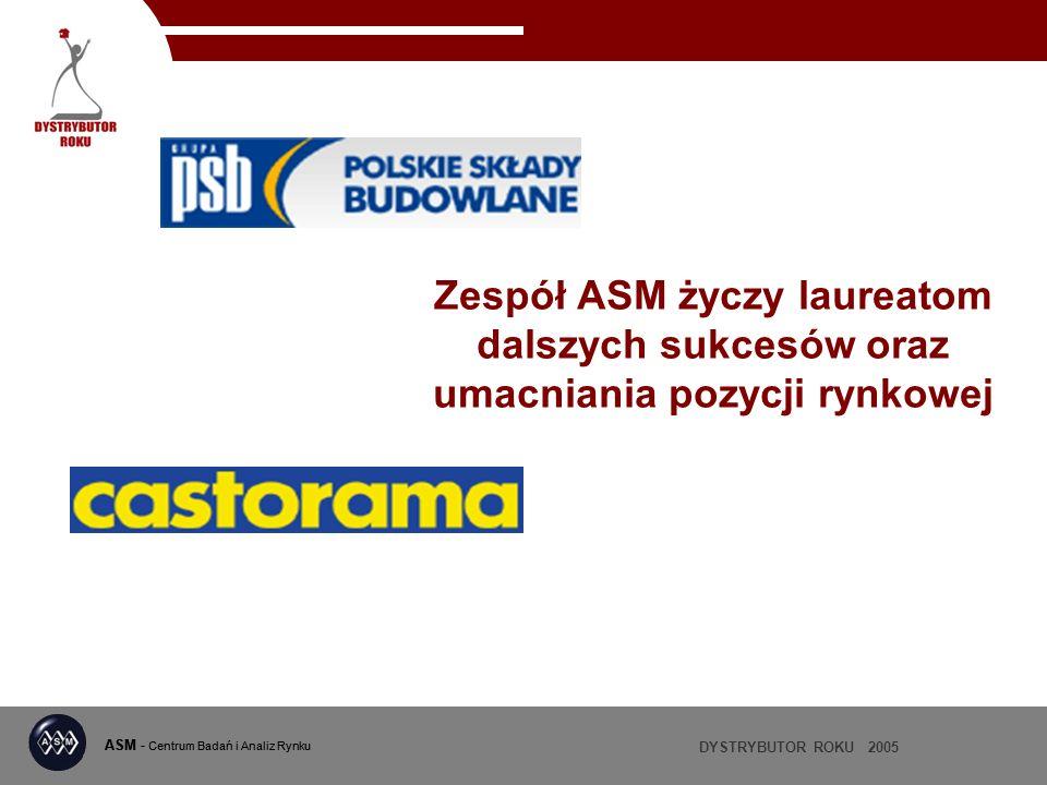Zespół ASM życzy laureatom dalszych sukcesów oraz umacniania pozycji rynkowej
