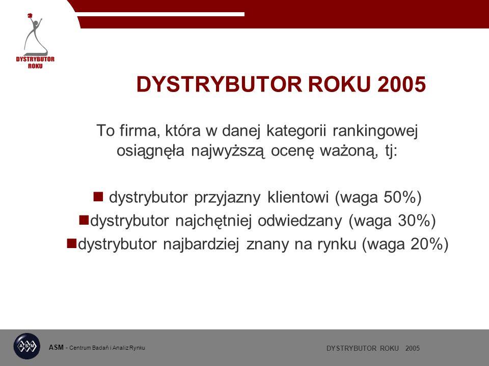 DYSTRYBUTOR ROKU 2005To firma, która w danej kategorii rankingowej osiągnęła najwyższą ocenę ważoną, tj: