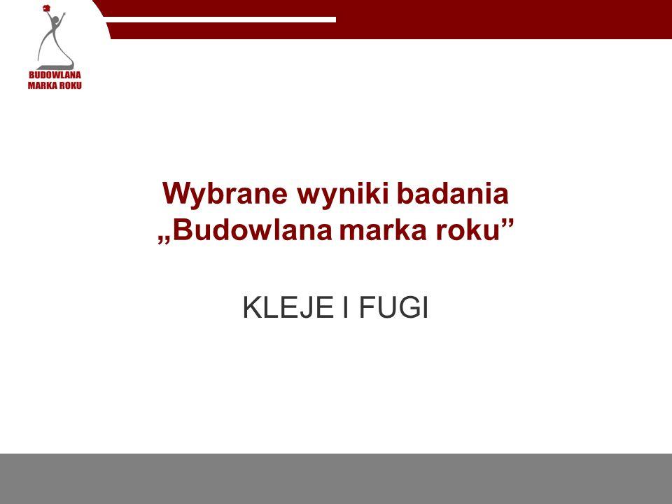 """Wybrane wyniki badania """"Budowlana marka roku"""