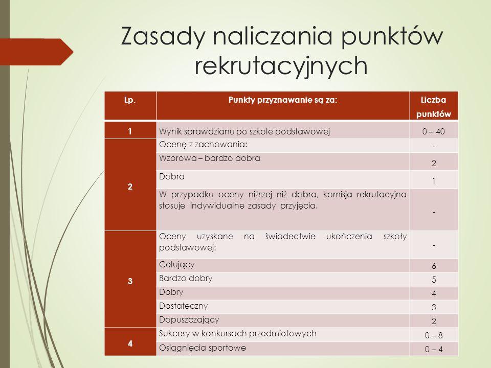 Zasady naliczania punktów rekrutacyjnych