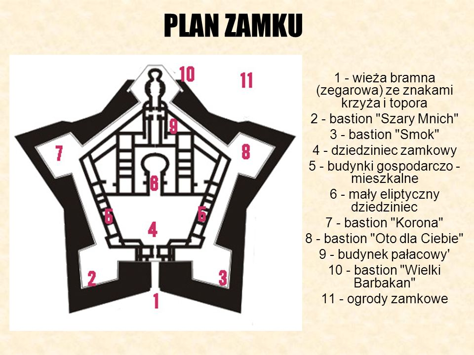 PLAN ZAMKU 1 - wieża bramna (zegarowa) ze znakami krzyża i topora