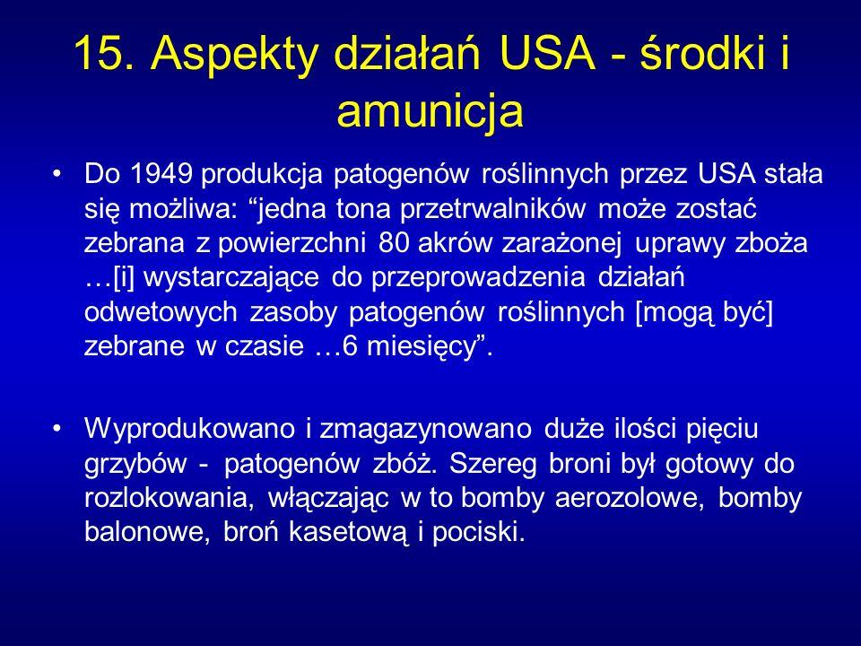 15. Aspekty działań USA - środki i amunicja