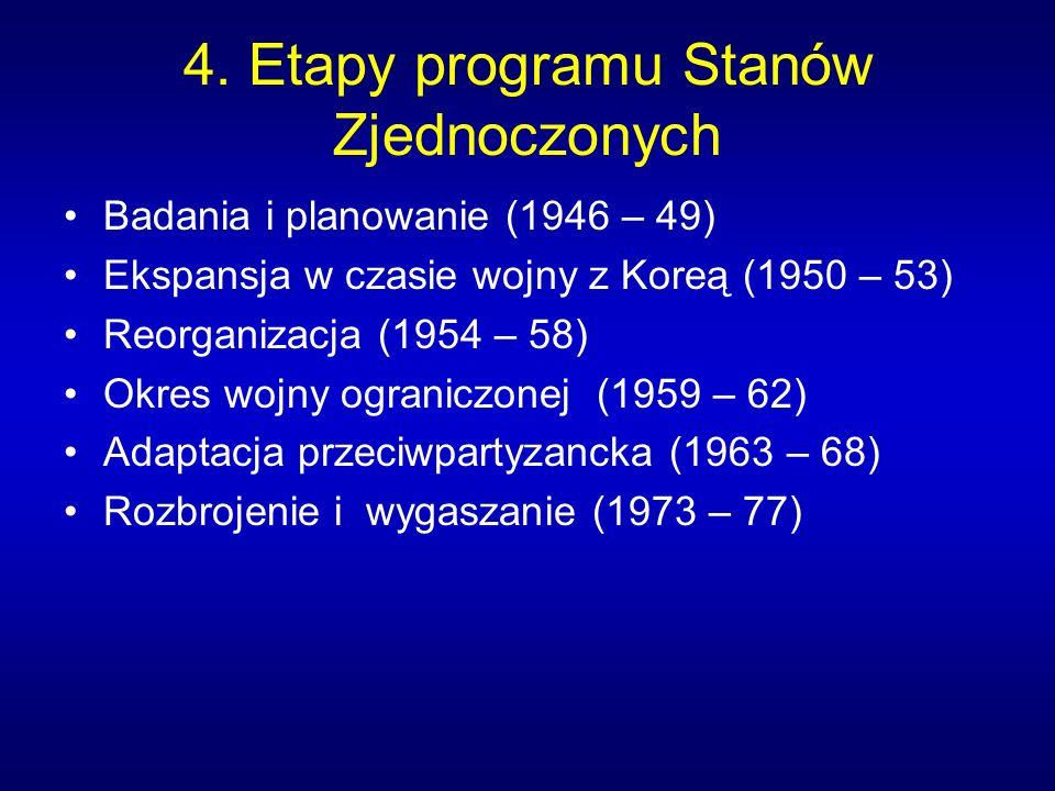 4. Etapy programu Stanów Zjednoczonych