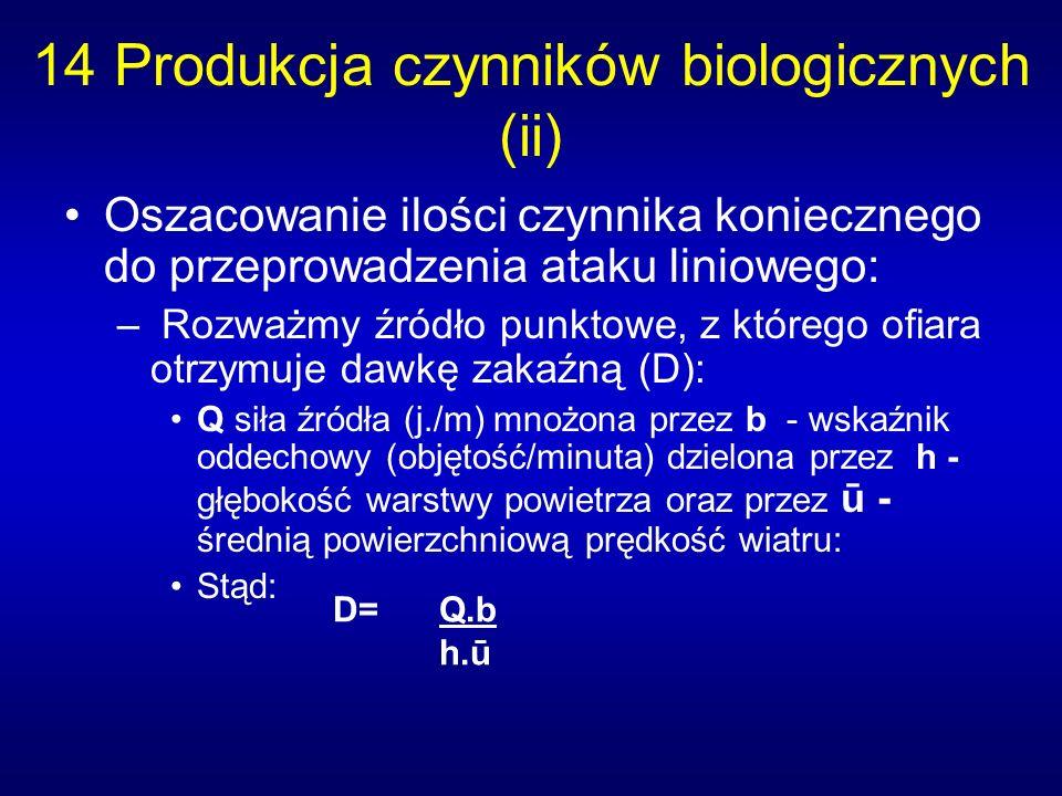 14 Produkcja czynników biologicznych (ii)