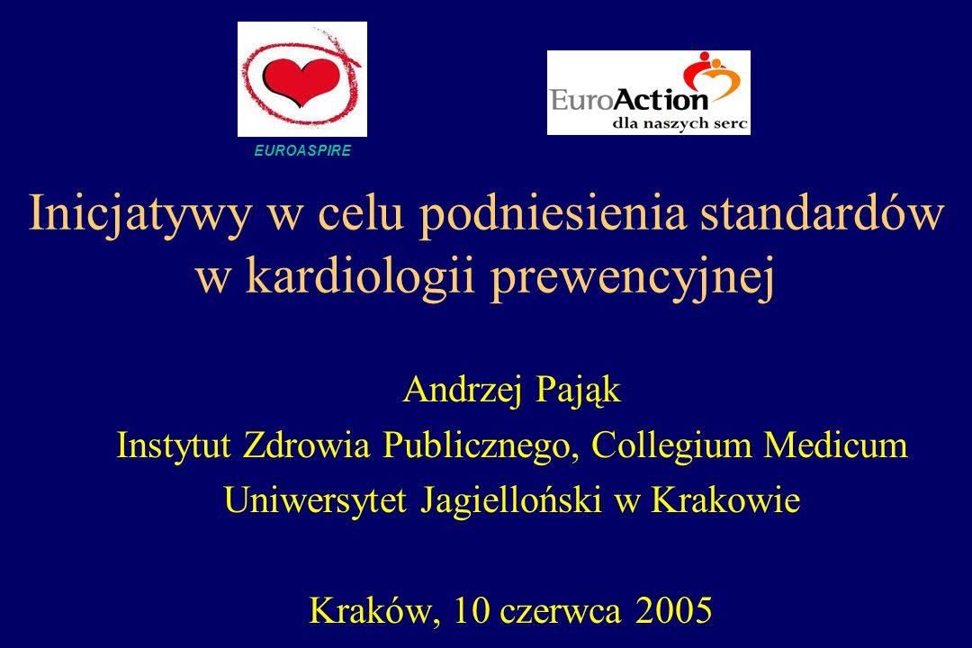 Inicjatywy w celu podniesienia standardów w kardiologii prewencyjnej