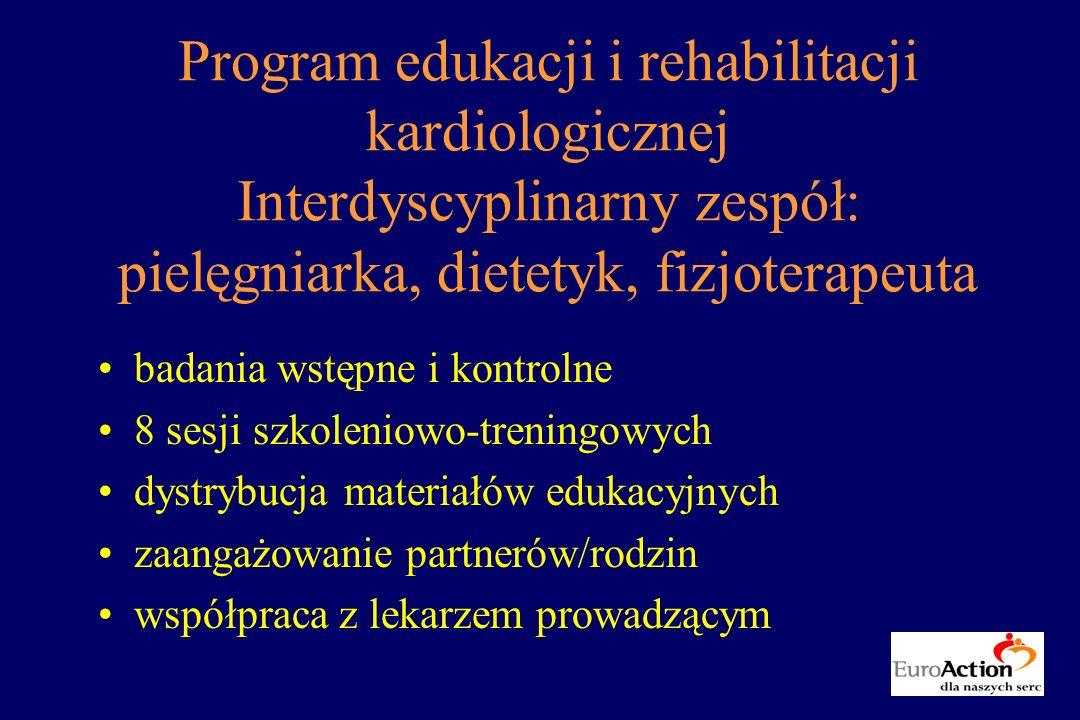 Program edukacji i rehabilitacji kardiologicznej Interdyscyplinarny zespół: pielęgniarka, dietetyk, fizjoterapeuta