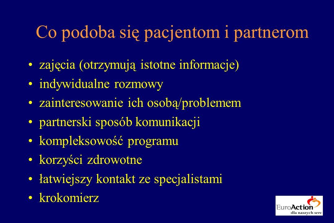 Co podoba się pacjentom i partnerom