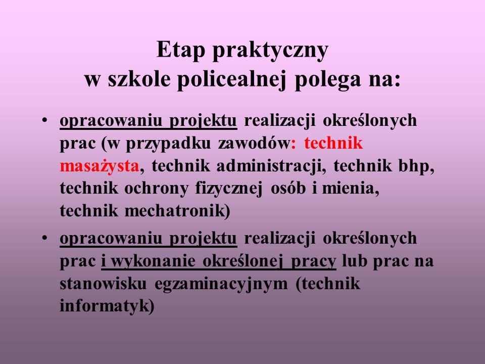 Etap praktyczny w szkole policealnej polega na:
