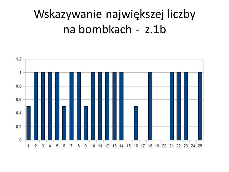 Wskazywanie największej liczby na bombkach - z.1b