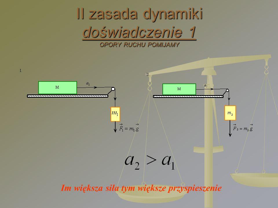 II zasada dynamiki doświadczenie 1 OPORY RUCHU POMIJAMY