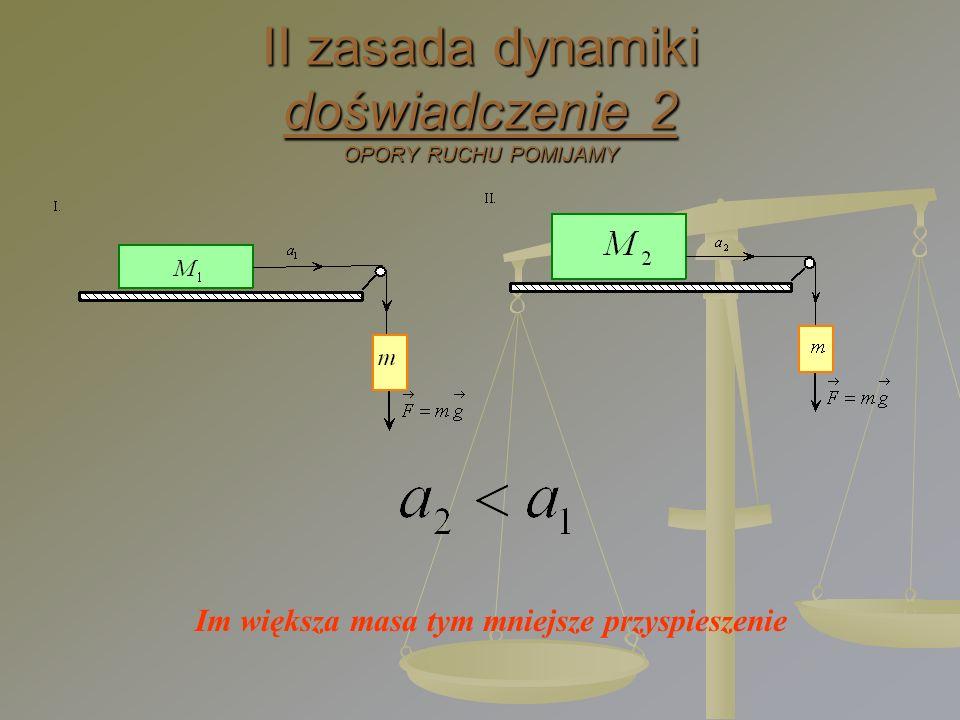 II zasada dynamiki doświadczenie 2 OPORY RUCHU POMIJAMY