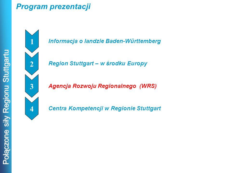 Program prezentacji Informacja o landzie Baden-Württemberg. 1. Region Stuttgart – w środku Europy.