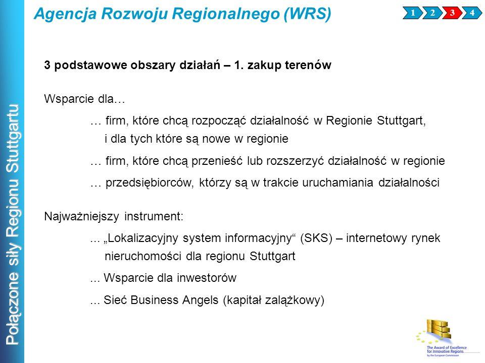 Agencja Rozwoju Regionalnego (WRS)