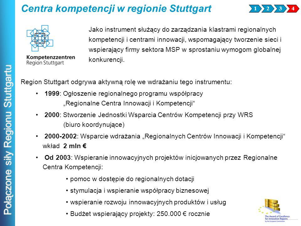Centra kompetencji w regionie Stuttgart
